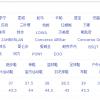 王通:B2C网站的SEO爆破点揭秘